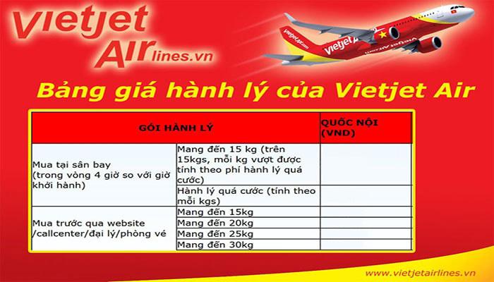Bảng giá hành lý của Vietjet